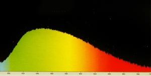 full body light spectrum of the sun