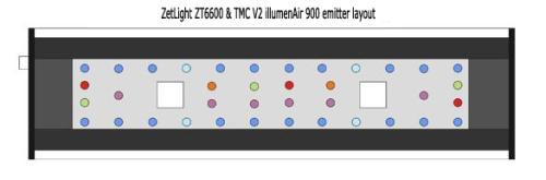 Maxspect Razor R420R, TMC V2 iLumenAir 900, & Zetlight ZT6600 emitter layout