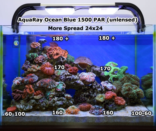 PAR vs PUR AquaRay Readings